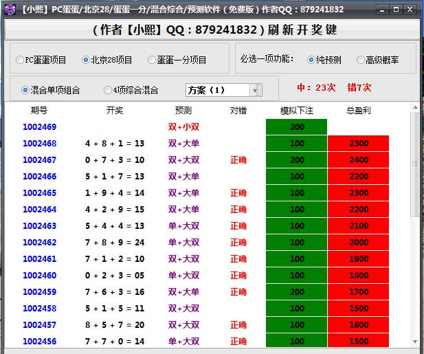 蛋蛋|PC蛋蛋|北京|28|预测|大小单双混合组合综合|预测|软件